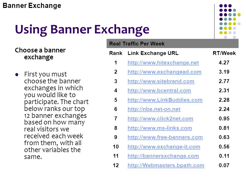 Banner Exchanges
